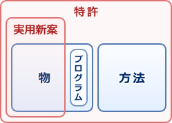 subject_range